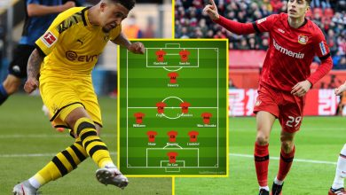 Photo of Jadon Sancho and Kai Havertz IN – How Manchester United might look with two big Bundesliga transfers subsequent season